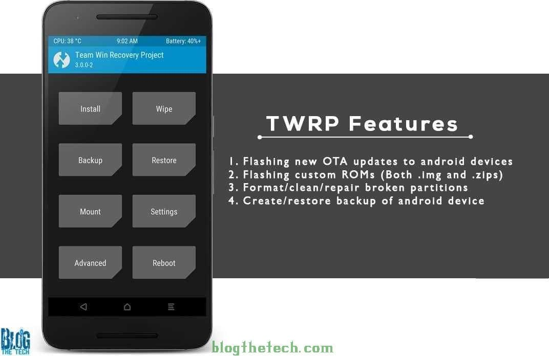 What is TWRP Recovery